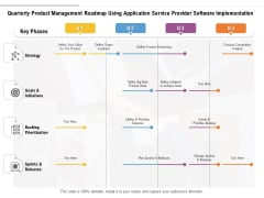 Quarterly Product Management Roadmap Using Application Service Provider Software Implementation Graphics
