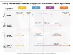 Quarterly Product Management Roadmap Using Application Service Provider Software Implementation Infographics