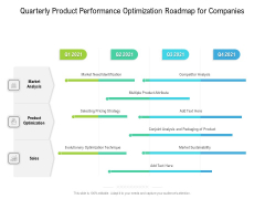Quarterly Product Performance Optimization Roadmap For Companies Sample