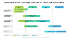 Quarterly Product Planning Roadmap With Task Key Consideration Pictures
