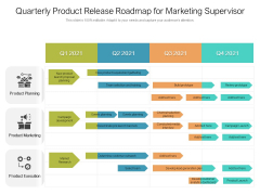 Quarterly Product Release Roadmap For Marketing Supervisor Graphics