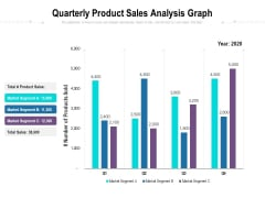Quarterly Product Sales Analysis Graph Ppt PowerPoint Presentation Portfolio Slide Download PDF