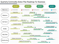 Quarterly Product Strategy Roadmap For Business Inspiration