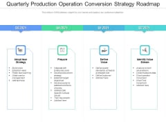Quarterly Production Operation Conversion Strategy Roadmap Demonstration