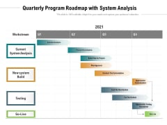Quarterly Program Roadmap With System Analysis Diagrams