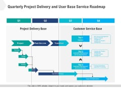 Quarterly Project Delivery And User Base Service Roadmap Infographics
