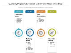 Quarterly Project Future Vision Viability And Mission Roadmap Portrait