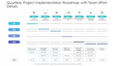 Quarterly Project Implementation Roadmap With Team Effort Details Background