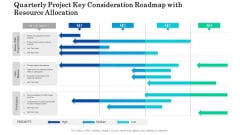 Quarterly Project Key Consideration Roadmap With Resource Allocation Topics