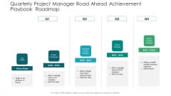 Quarterly Project Manager Road Ahead Achievement Playbook Roadmap Demonstration