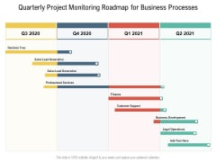 Quarterly Project Monitoring Roadmap For Business Processes Graphics