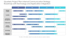 Quarterly Project Plan Internal Communication Strategy Roadmap With Technology And Application Integration Information