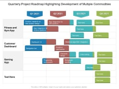 Quarterly Project Roadmap Highlighting Development Of Multiple Commodities Designs