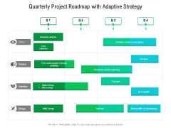Quarterly Project Roadmap With Adaptive Strategy Formats