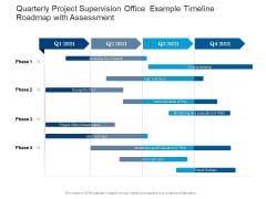 Quarterly Project Supervision Office Example Timeline Roadmap With Assessment Diagrams