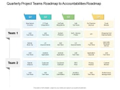 Quarterly Project Teams Roadmap To Accountabilities Roadmap Information