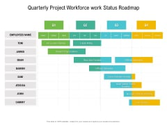 Quarterly Project Workforce Work Status Roadmap Introduction
