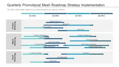Quarterly Promotional Mesh Roadmap Strategy Implementation Graphics