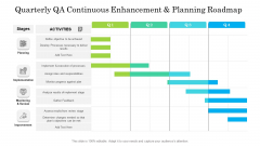 Quarterly QA Continuous Enhancement And Planning Roadmap Rules