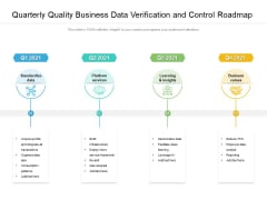 Quarterly Quality Business Data Verification And Control Roadmap Demonstration