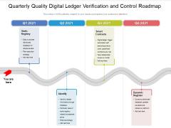 Quarterly Quality Digital Ledger Verification And Control Roadmap Demonstration