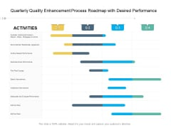 Quarterly Quality Enhancement Process Roadmap With Desired Performance Structure