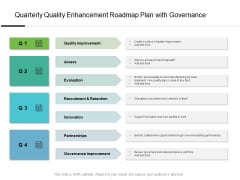 Quarterly Quality Enhancement Roadmap Plan With Governance Information