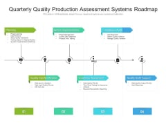 Quarterly Quality Production Assessment Systems Roadmap Professional