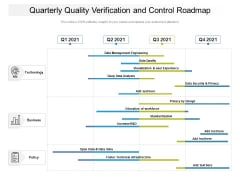 Quarterly Quality Verification And Control Roadmap Pictures