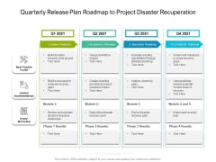 Quarterly Release Plan Roadmap To Project Disaster Recuperation Introduction