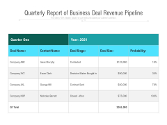 Quarterly Report Of Business Deal Revenue Pipeline Ppt PowerPoint Presentation Layouts Tips PDF