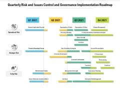 Quarterly Risk And Issues Control And Governance Implementation Roadmap Guidelines