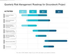 Quarterly Risk Management Roadmap For Groundwork Project Inspiration