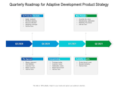 Quarterly Roadmap For Adaptive Development Product Strategy Microsoft