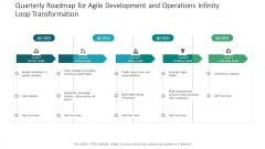 Quarterly Roadmap For Agile Development And Operations Infinity Loop Transformation Infographics