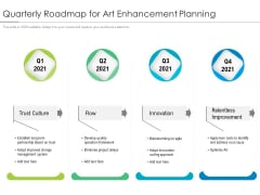 Quarterly Roadmap For Art Enhancement Planning Diagrams