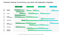 Quarterly Roadmap For Becoming A Sys Admin With Application Integration Structure