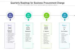 Quarterly Roadmap For Business Procurement Change Diagrams