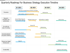 Quarterly Roadmap For Business Strategy Execution Timeline Ideas