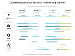Quarterly Roadmap For Business Trademarking Activities Slides