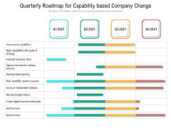 Quarterly Roadmap For Capability Based Company Change Brochure