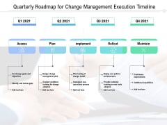Quarterly Roadmap For Change Management Execution Timeline Graphics