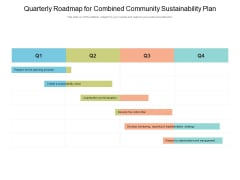 Quarterly Roadmap For Combined Community Sustainability Plan Designs