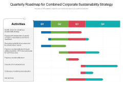 Quarterly Roadmap For Combined Corporate Sustainability Strategy Download