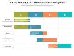 Quarterly Roadmap For Combined Sustainability Management Infographics