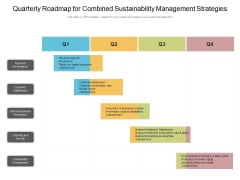 Quarterly Roadmap For Combined Sustainability Management Strategies Slides