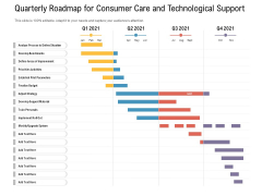 Quarterly Roadmap For Consumer Care And Technological Support Inspiration