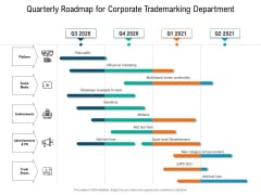 Quarterly Roadmap For Corporate Trademarking Department Guidelines