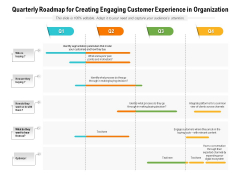 Quarterly Roadmap For Creating Engaging Customer Experience In Organization Download