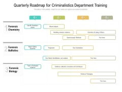 Quarterly Roadmap For Criminalistics Department Training Elements